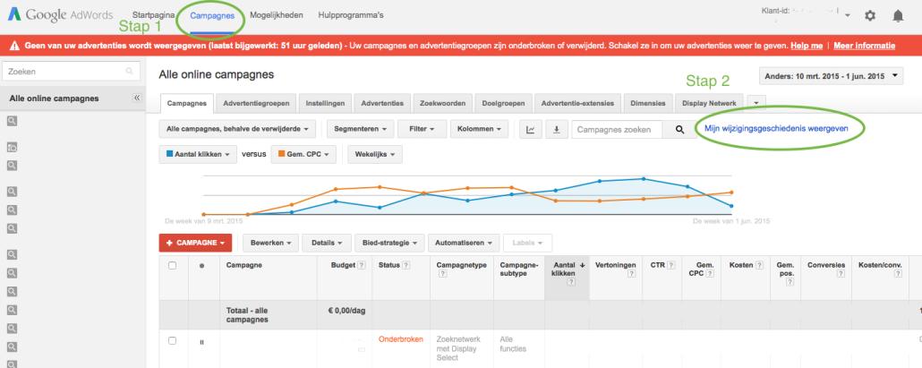 google adwords campagne dashboard