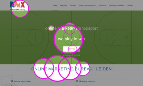user experience optimaliseren webdesign