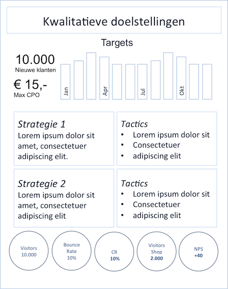 online marketingplan template