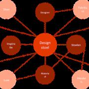 interne linkbuilding